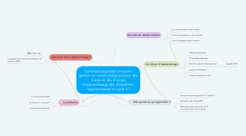 Mind Map: Comment organiser une autre gestion du temps scolaire autour des 3 axes et des 4 temps d'apprentissage afin d'améliorer l'apprentissage au cycle 4 ?