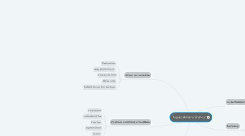 Mind Map: Tupac Amaru Shakur