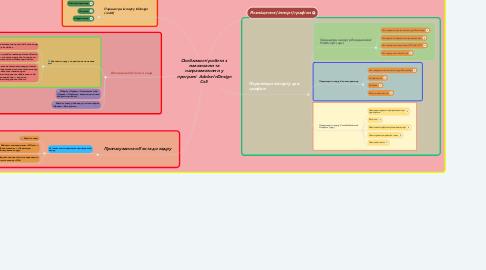 Mind Map: Особливості роботи з малюнками та направляючими у програмі  Adobe InDesign Cs5