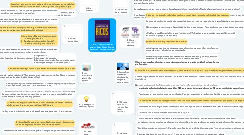 Mind Map: Libro: Hábitos de ricos Autor: Juan Diego Gómez Realizado: Nicolas Vanegas