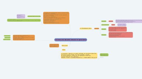 Mind Map: Los tutores en la educación a distancia. Un aporte teórico