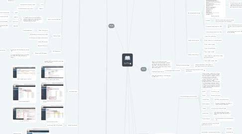 Mind Map: OJT'S