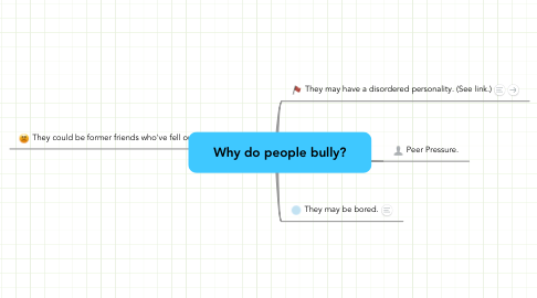 Mind Map: Why do people bully?