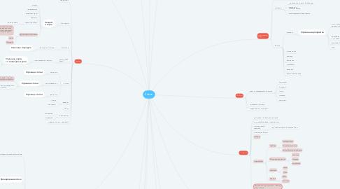 Mind Map: Львов