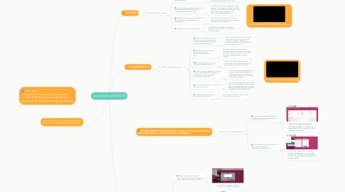 Mind Map: Les utilisateurs de FOLIOS