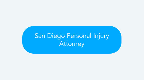 Mind Map: San Diego Personal Injury Attorney