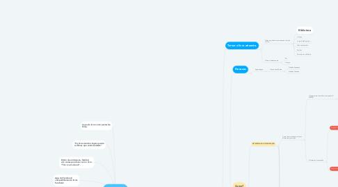 Mind Map: Planejamento de Comunicação