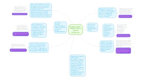 Mind Map: Новый уровень - ПЕРВЫЕ ДЕНЬги в Новая  профессия.