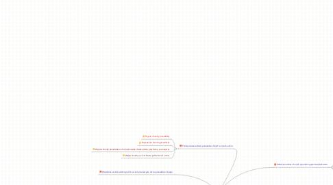 Mind Map: Współpraca szkół sanatoryjnych ze szkołą macierzystą ucznia przewlekle chorego.
