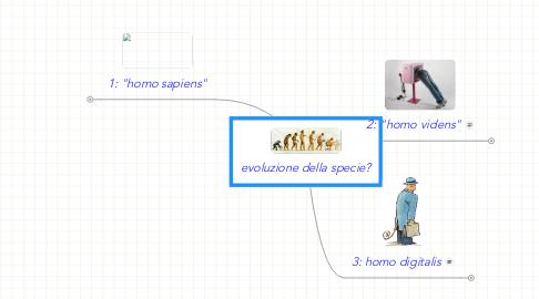 Mind Map: evoluzione della specie?