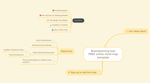 Mind Map: Brainstorming tool FREE online mind map template