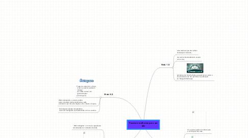 Mind Map: Possíveis melhorias para um SRI