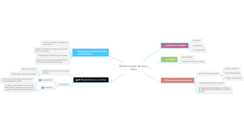 Mind Map: Mantenimiento de obras civiles