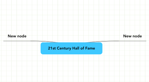Mind Map: 21st Century Hall of Fame