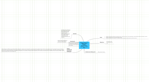 Mind Map: Dialogue Writing to
