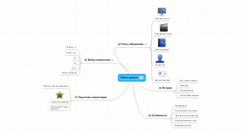 Mind Map: Работа проекта