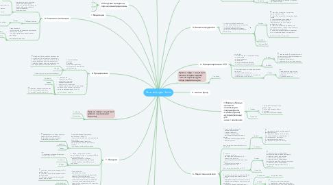 Mind Map: Платный курс  Ymka