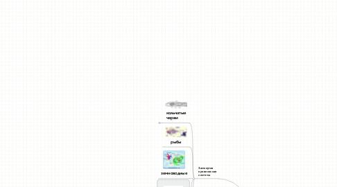 Mind Map: эволюция кровеносной системы