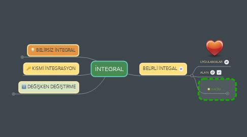 Mind Map: İNTEGRAL