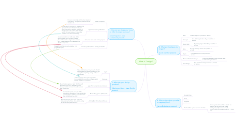 Mind Map: What is Design?