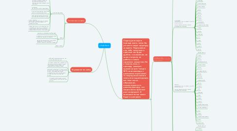 Mind Map: ultrabike.ru
