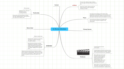 Mind Map: For The Love of the Game