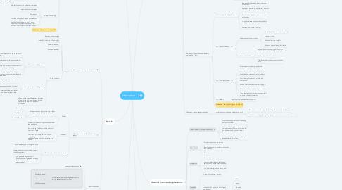 Mind Map: Motivation - 2