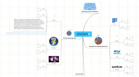 Mind Map: Joelian Armstrong Operating Systems