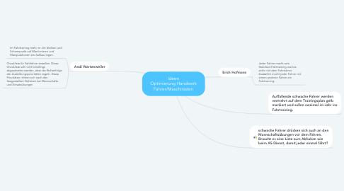 Mind Map: Ideen Optimierung Handwerk Fahrer/Maschinisten