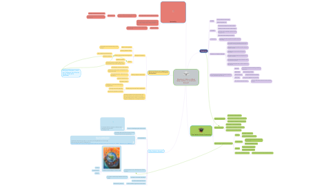 Mind Map: Module 3: Who or What really matters in a Catholic School?