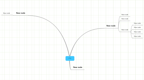 Mind Map: パン