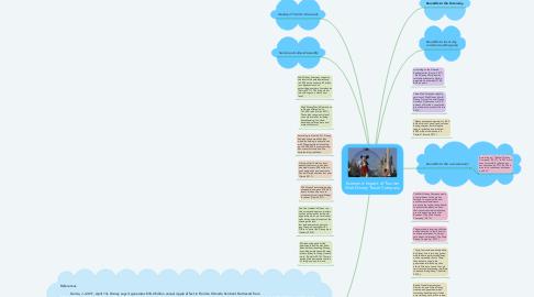 Mind Map: Economic Impact of Tourism Walt Disney Travel Company