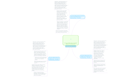Mind Map: Innovative Differentiation Strategies Based on Pre-Assessment