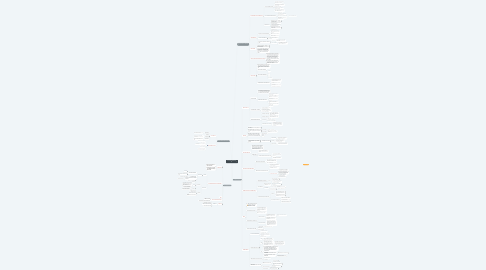 Mind Map: DA VÀ CÁC VẤN ĐỀ VỀ DA