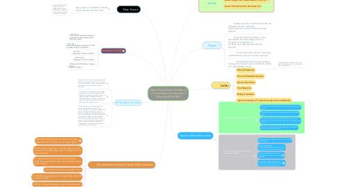 Mind Map: Nergis Yapım Ajans Medya vs Pronet Güvenlik Hizmetleri (Esas No:2014/797)