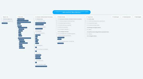 Mind Map: A reintegrációt támogató kriminálandragógiai módszerek komparatív vizsgálata  Doktori disszertáció - Molnár Attila Károly