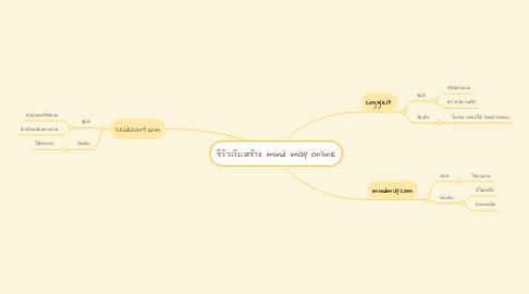 Mind Map: รีวิวเว็บสร้าง mind map online