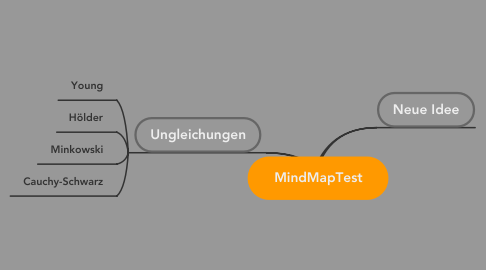Mind Map: MindMapTest