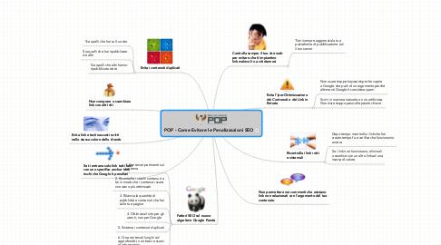 Mind Map: POP - Come Evitare le Penalizzazioni SEO