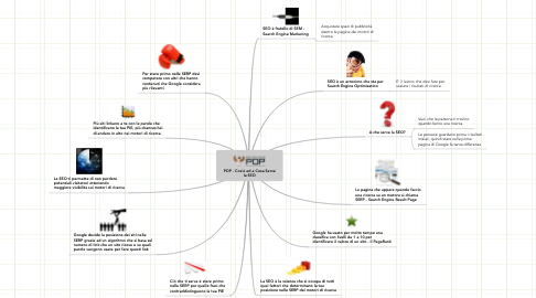 Mind Map: POP - Cos'è ed a Cosa Serve la SEO