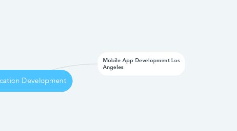Mind Map: Application Development