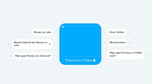Mind Map: Pyramus en Thisbe