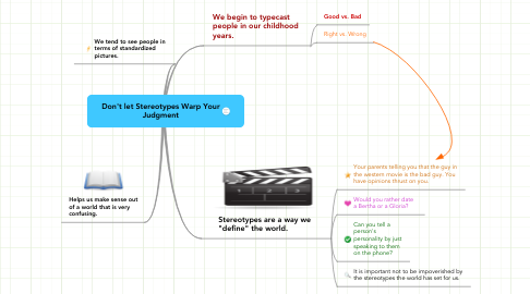 Mind Map: Don't let Stereotypes Warp Your Judgment