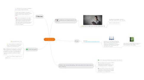 Mind Map: La importancia de la lectura en mi vida profesional.