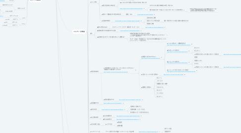 Mind Map: 物販系ブログ(メルカリ・バイマ)