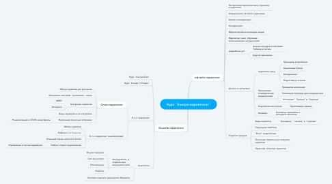 "Mind Map: Курс ""Ультра маркетолог"""