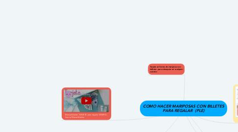 Mind Map: COMO HACER MARIPOSAS CON BILLETES PARA REGALAR  (PLE)