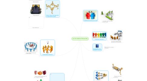 Mind Map: Las Sociedades Mercantiles