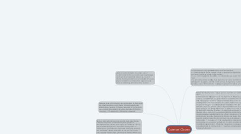 Mind Map: Cuentas Claves