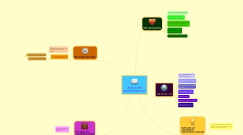 Mind Map: Nurty badań pedeutologicznych